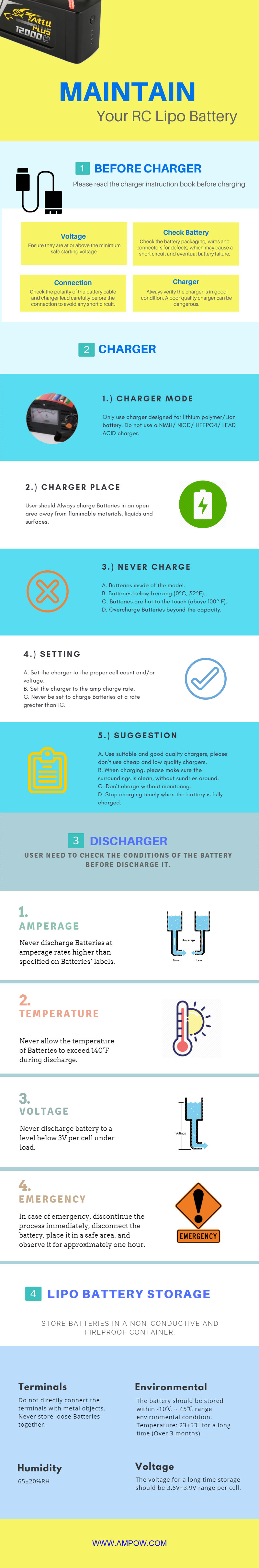 Lipo Battery Maintenance Infographic