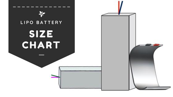 Lipo Battery Size Chart