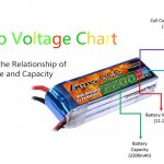 Lipo Voltage Chart