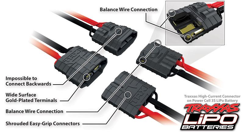 TRX Connectors