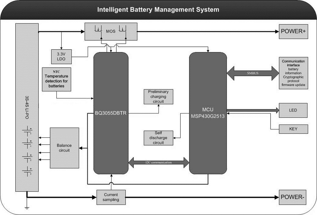 IBMS Battery Management System For RC Hobby & Drone