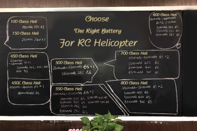 RC Helicopter Battery Voltage Matching Chart [ Choosing Guide ]