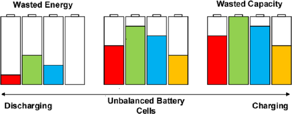Battery Cell Balancing: a General Guide You Need to Know